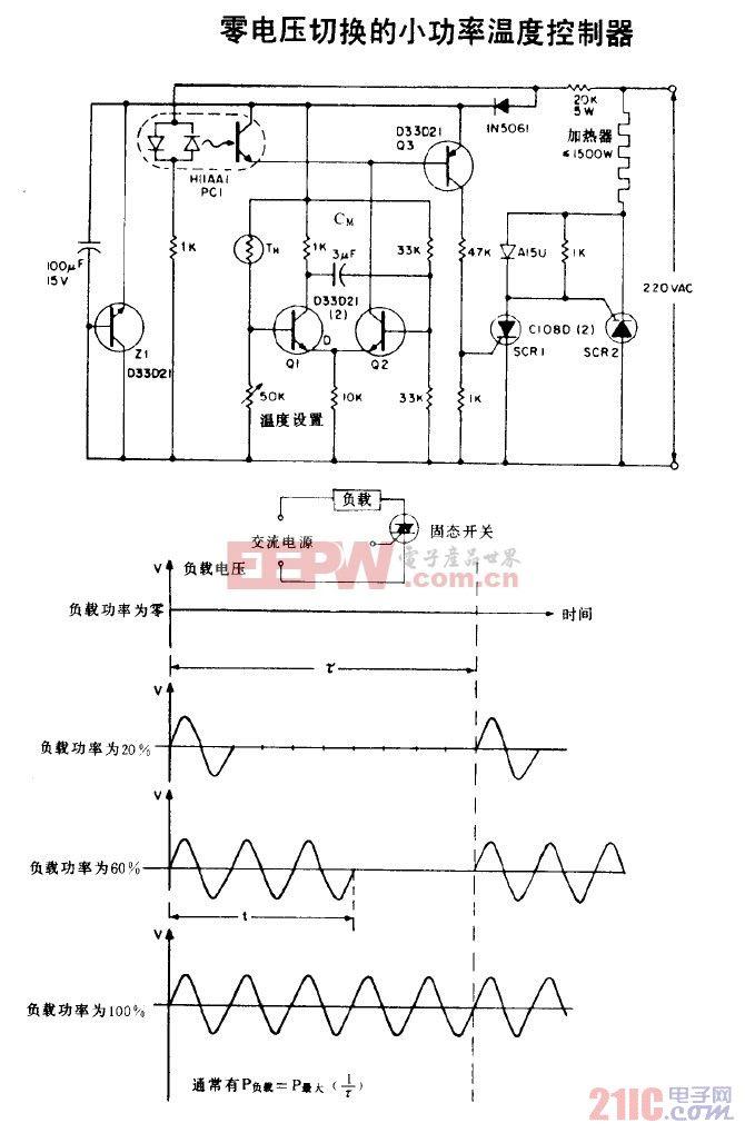 零电压切换的小功率测试控制器.gif