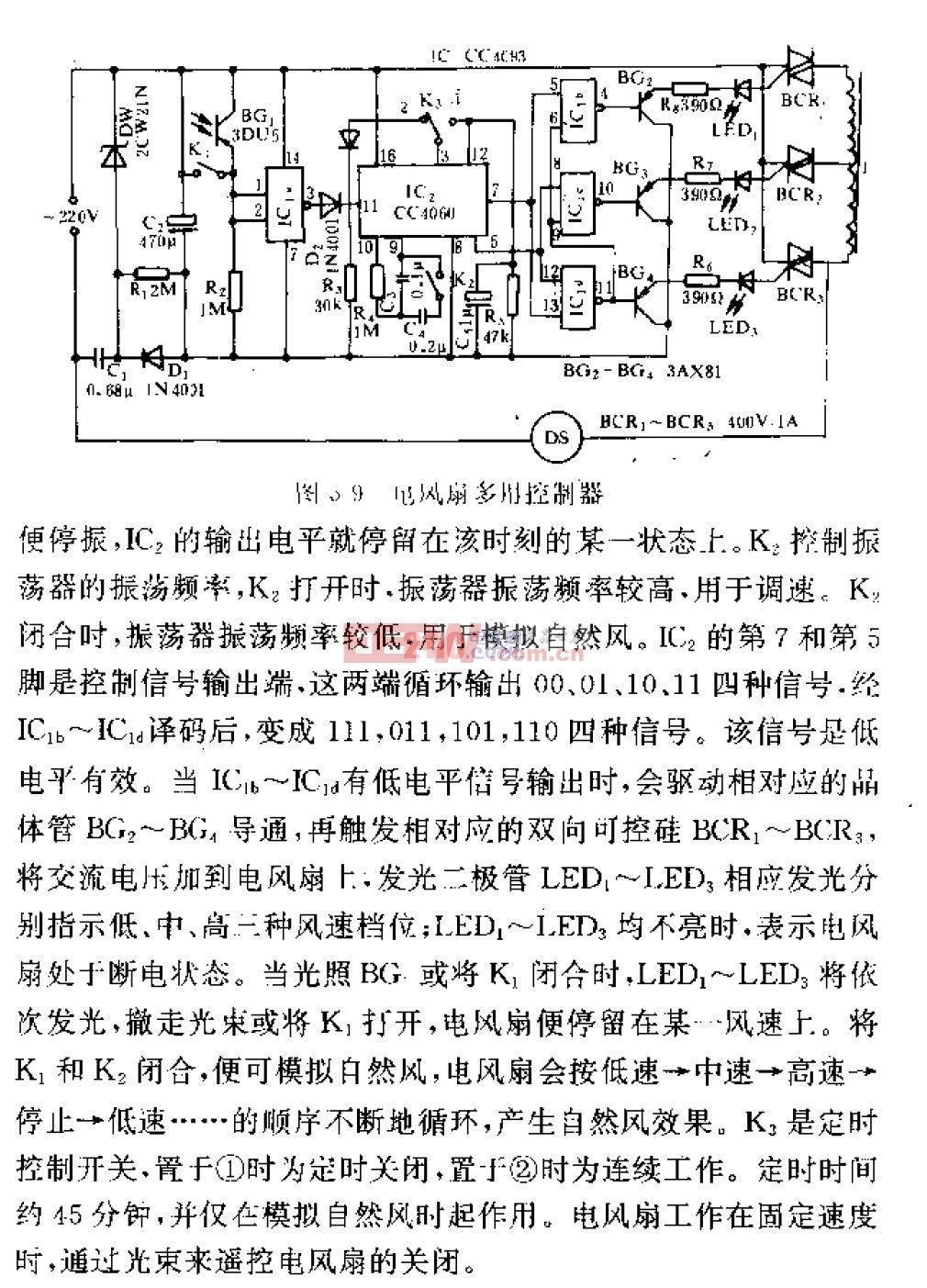 电风扇多用控制器.jpg