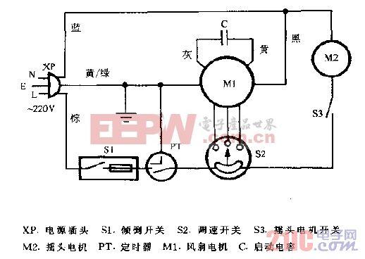 格力KYS1-30落地式转页扇电路图.gif