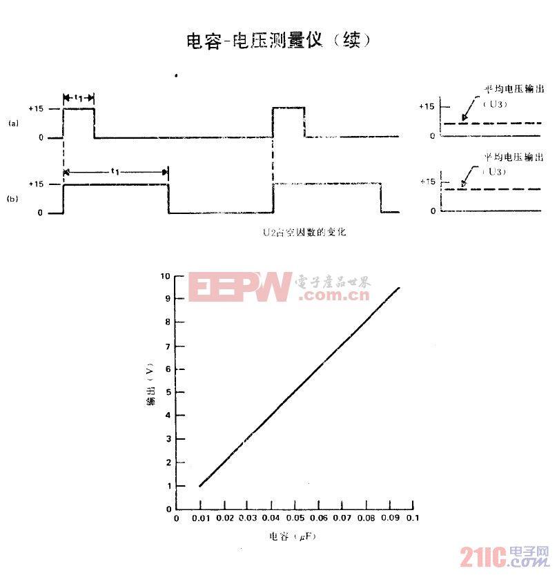 电容 电压测量仪2.gif