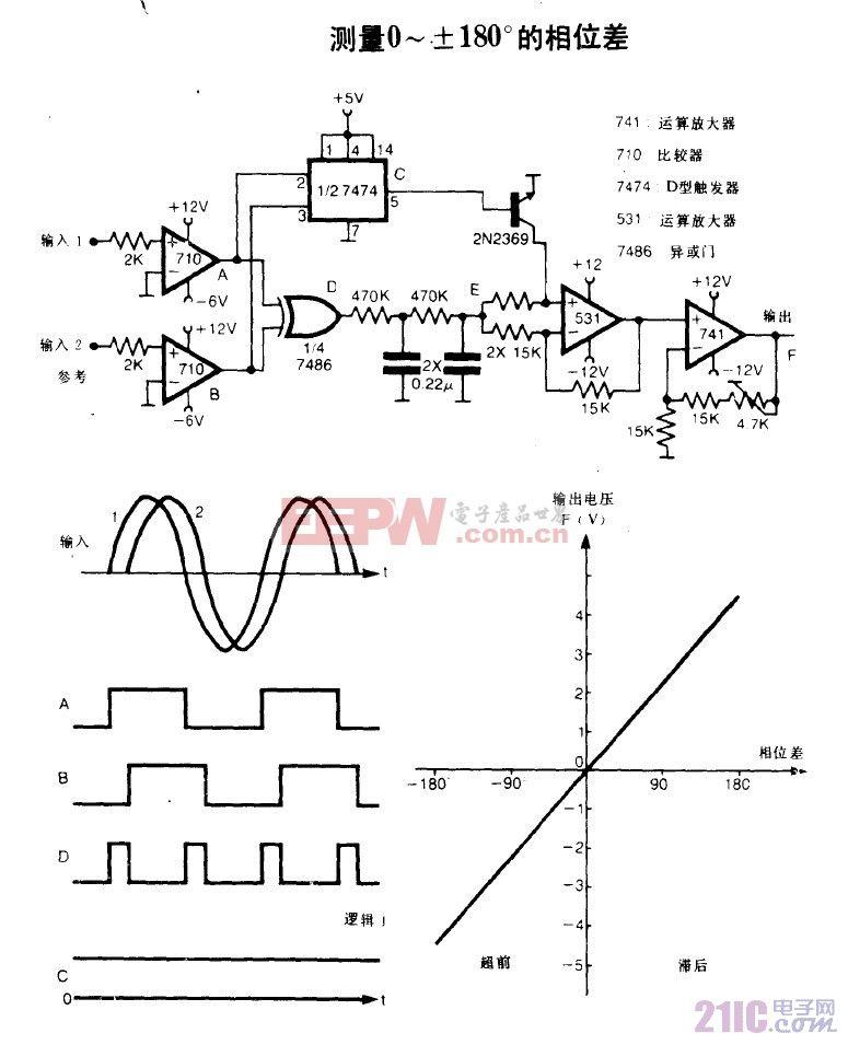 测量0~180的相位差电路图.gif