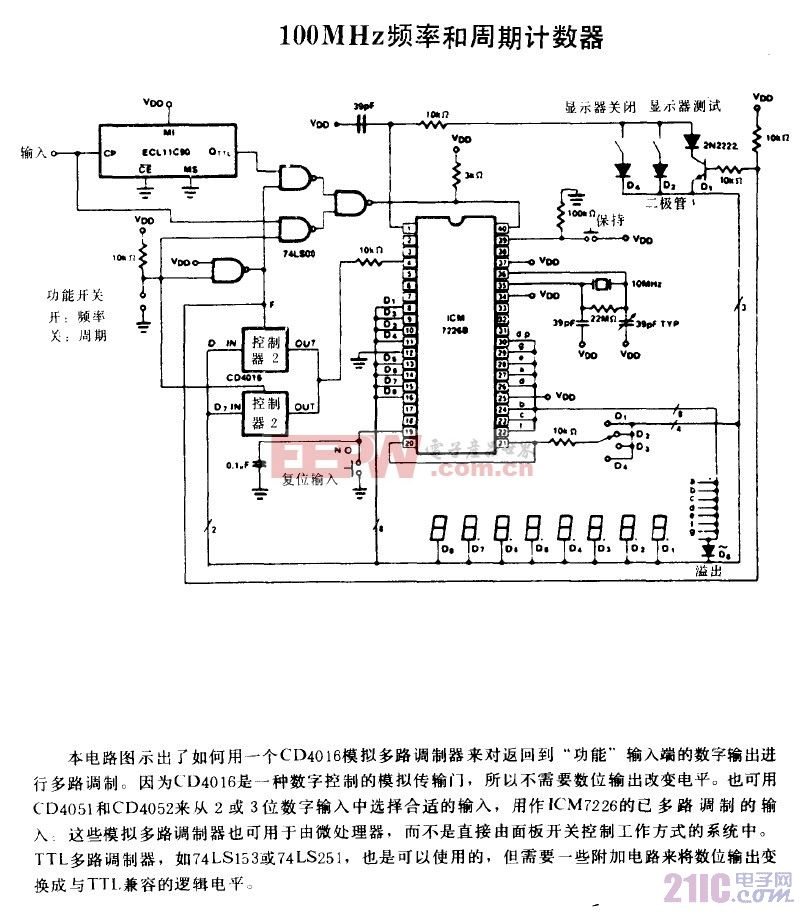 100MHz频率和周期计数器电路图.gif
