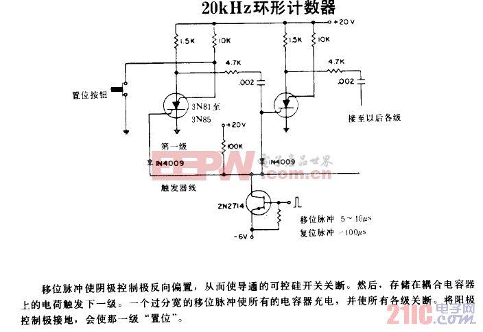 20KHz环形计数器电路图.gif