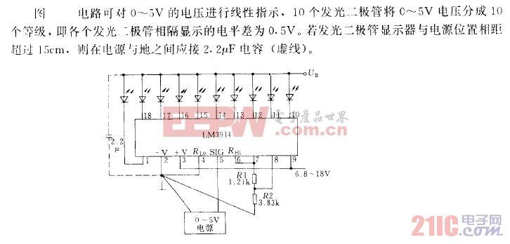 利用LM3914显示-至5V范围的电压电路.gif