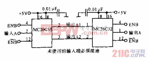 RS422接口电路.gif
