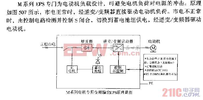 合肥阳光M系列电机专用变频输出EPS
