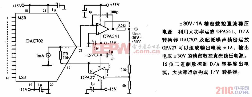 正负30V-1A精密数控直流稳压电源.gif