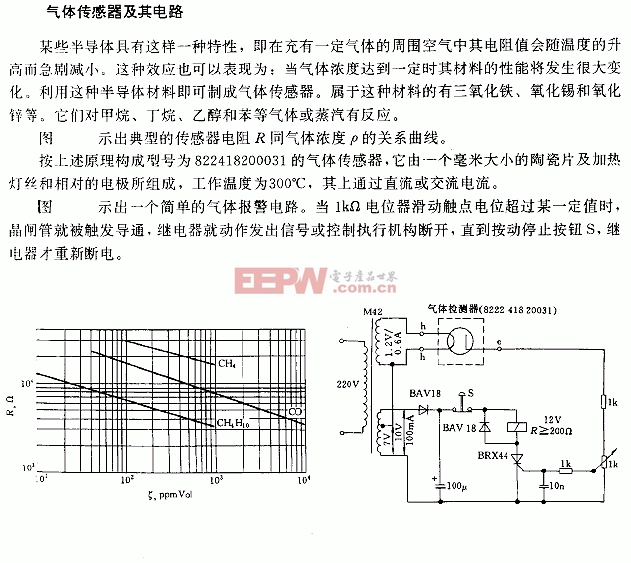 气体传感器原理及应用电路图图片