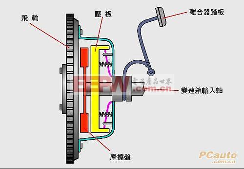汽车离合器工作原理 介绍 电路图 电子产品世 高清图片