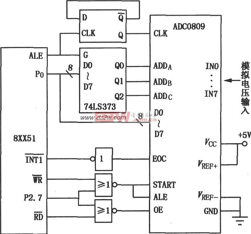 ADC0809与单片机接口电路