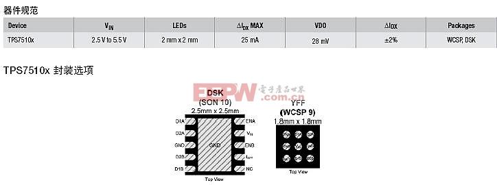 通过LDO 实现小型LCD背光驱动电路