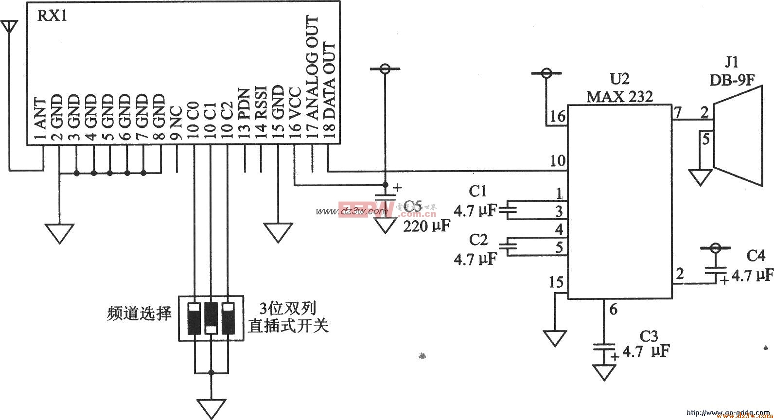 FM/FSK接收器模块RXM-900-HP-II应用电路图