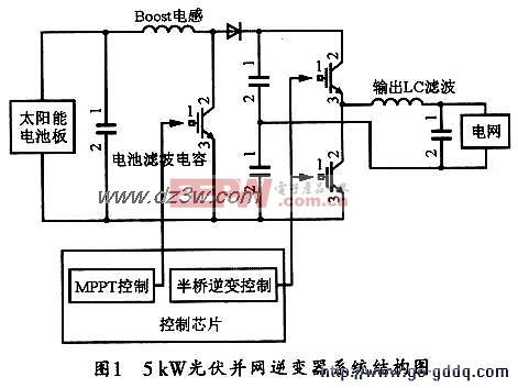 CPLD的光伏逆变器锁相及保护电路图