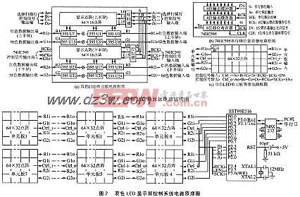有关单片机IAP技术的LED显示屏控制系统