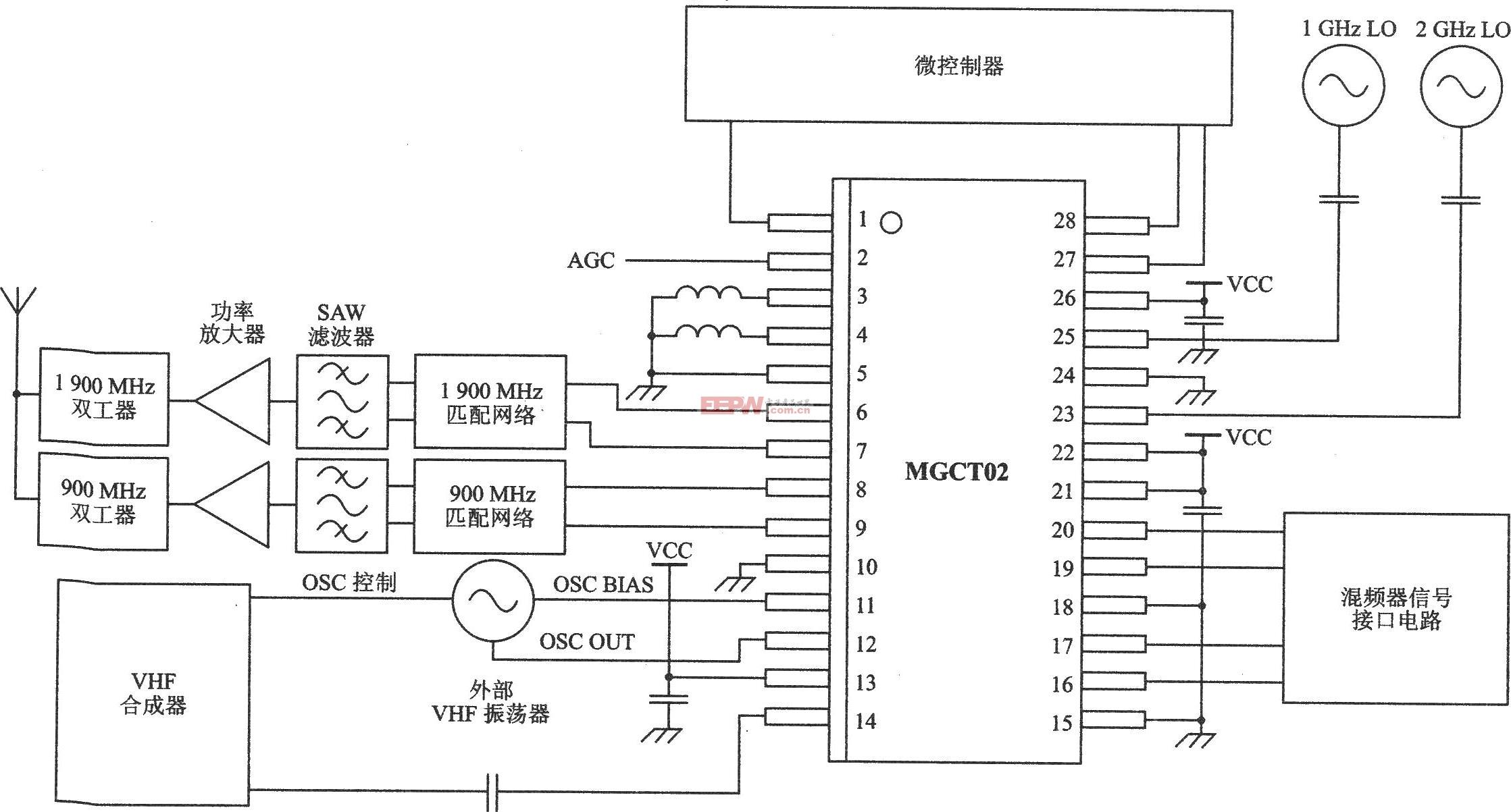 双频双模发射器MGCT02 I/Q TDMA/AMPS应用电路