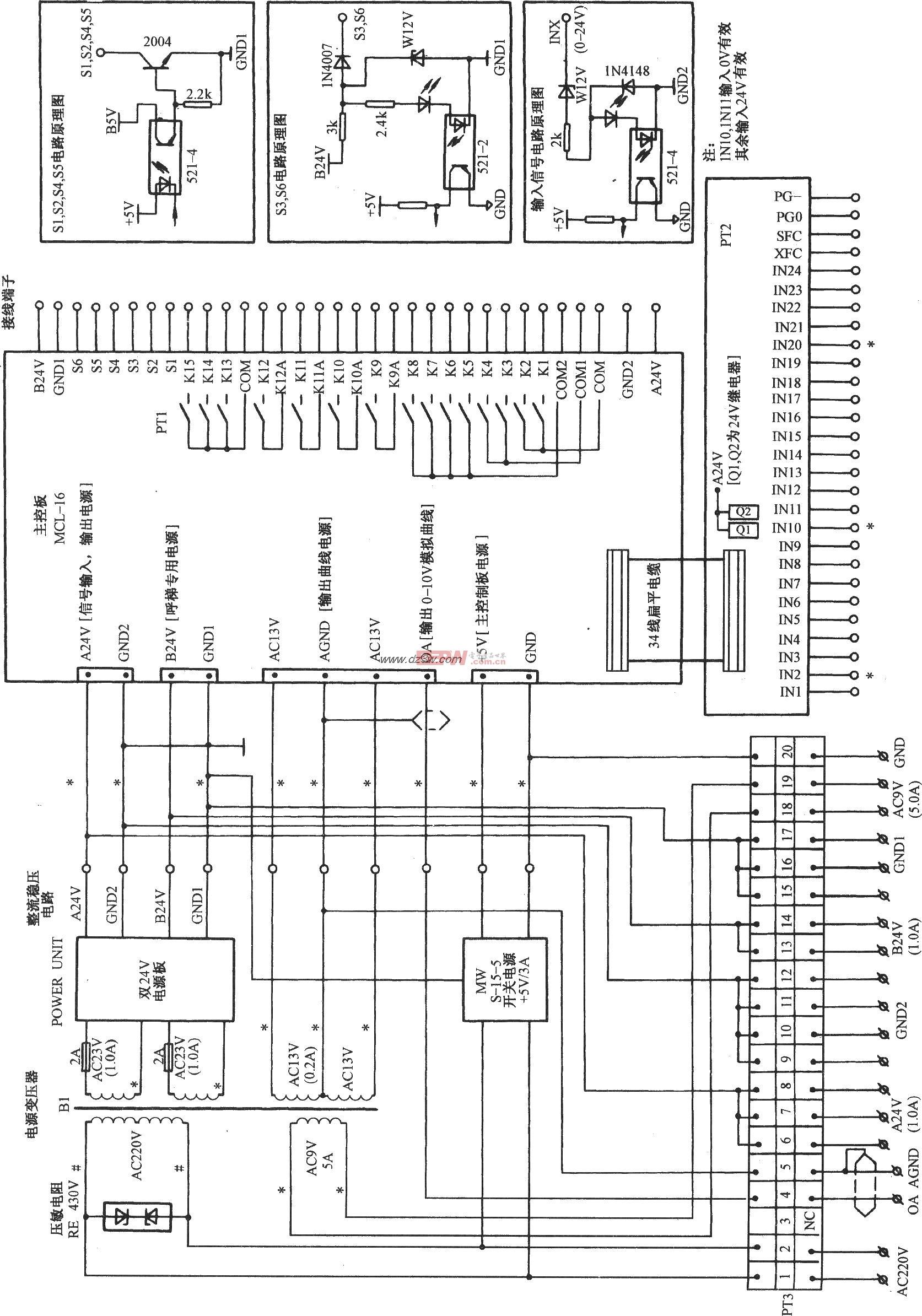 天津正大电梯控制柜电路