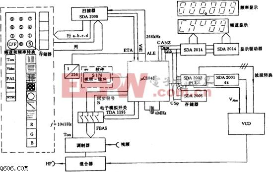 频率合成器的标准图像发生器电路图