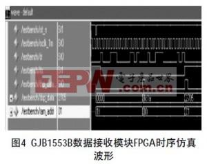 FPGA中进行仿真波形