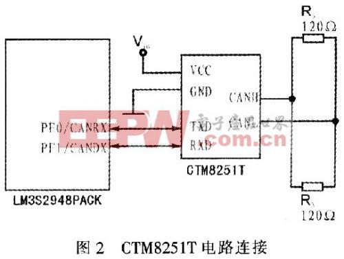 CTM8251T电路连接