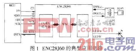 ENC28J60 的典型应用电路