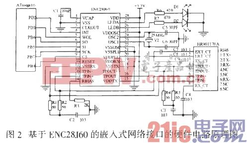 基于ENC28J60 的嵌入式网络接口的硬件电路原理图