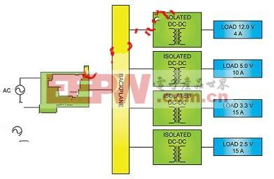基于DPA与IBA的功率系统级封装隔离DC-DC转换器介绍