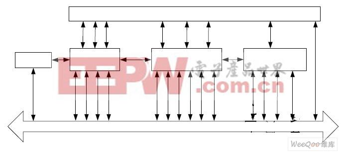 基于GAL的VME总线接口电路及程序设计