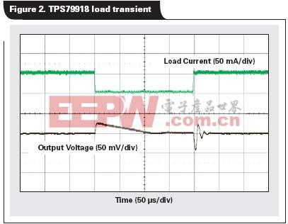 甚至在从1到50mA的负载瞬态变化时,输出电压只降低了40 mV