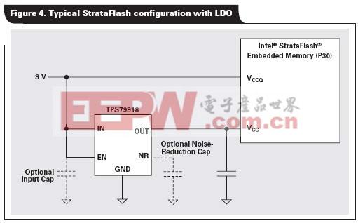 TPS79918为P30存储器模块供电的简易
