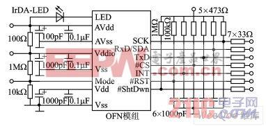 新兴微型光学手指导航模组的嵌入式系统开发