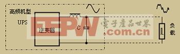 高频机型UPS供电原理图