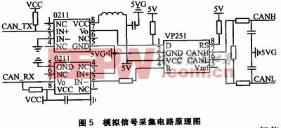 CAN总线接口电路采用VP251作为总线收发器,该收发器主要用于单端高清图片