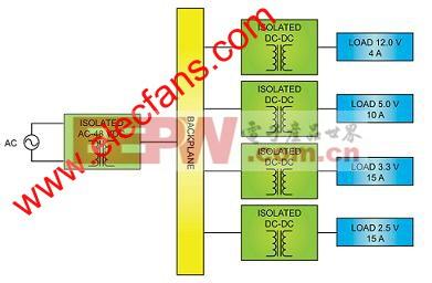 基于DPA和IBA的功率系统级封装隔离DC-DC转换器