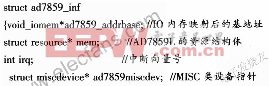 AD7859L的结构体定义语句 www.elecfans.com