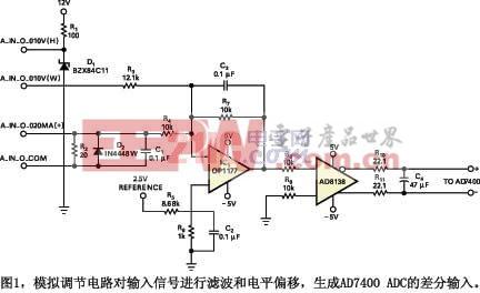图1模拟调节电路对输入信号进行滤波和电平偏移生成AD7400ADC的差分输入