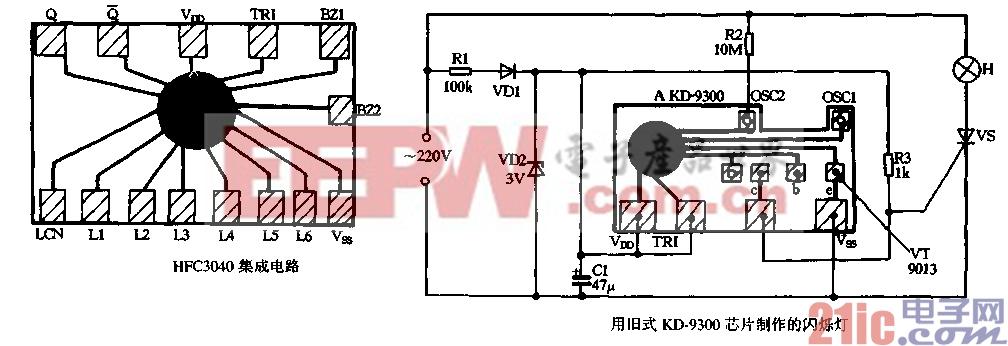 用旧式KD-9300门铃芯片制作的闪烁灯电路见图3-37所示,首先应将芯片上68k Q外 接振荡电阻器焊下不用,使芯片上两个振荡端OSCI与OSC2悬空。 220V交流电经Rl限流降压、VD1、VD2整流稳压和C1滤波输出约3V直流电压,供 音乐集成电路A用电。电阻R2向音乐集成电路的一个振荡端OSC2端输入50Hz交流信号, 此交流信号经集成块内部分频计数后能输出约0.