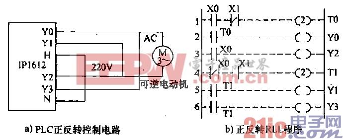 PLC控制电动机正反转电路