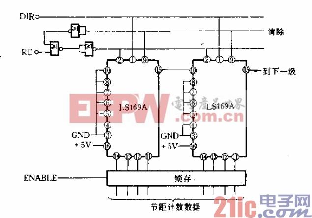 4.转数或节距计数电路.gif