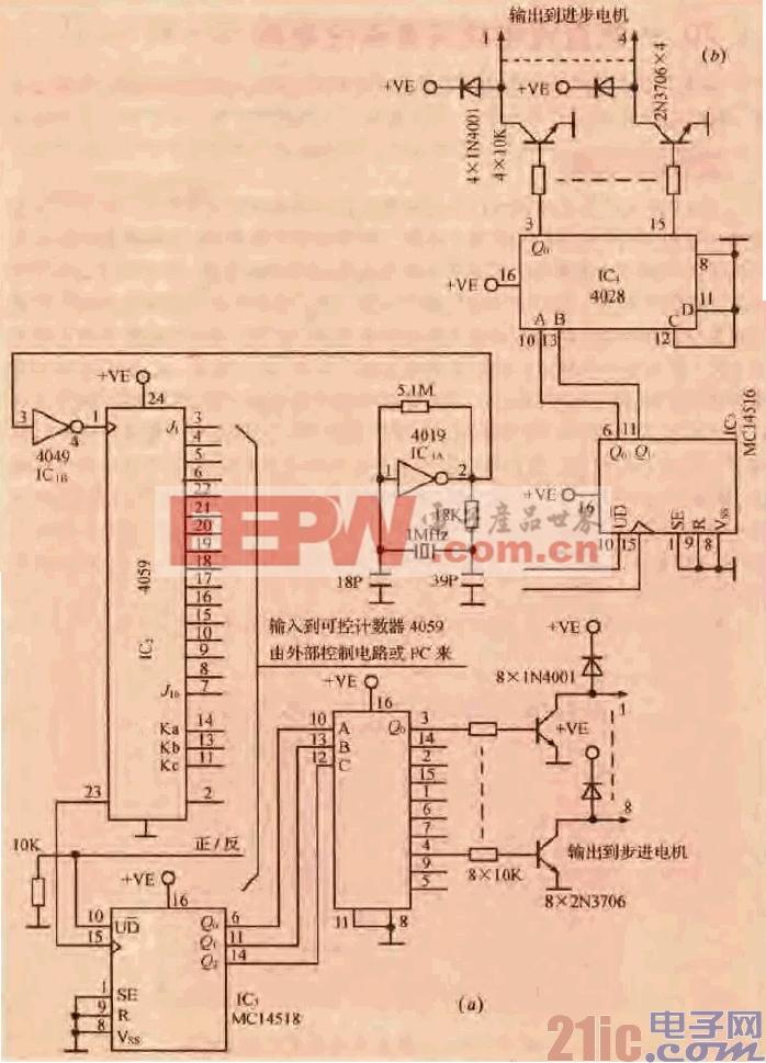 69.一款可调精密步进电机控制电路.gif