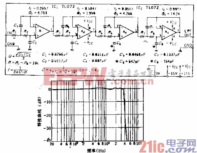 5.可获得陡峭截止频率特性的3.4kHz8阶契比雪夫低通滤波器.gif