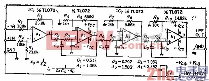 4.3.采用相同参数方便多级设计的36dB-oct低通滤波器.gif