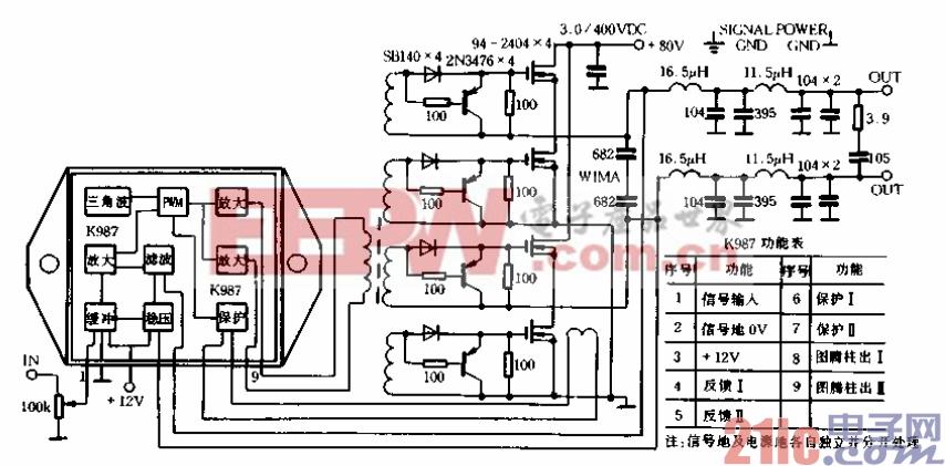 TDK大功率场效应管全桥组件在开关电源及D类放大器的应用03