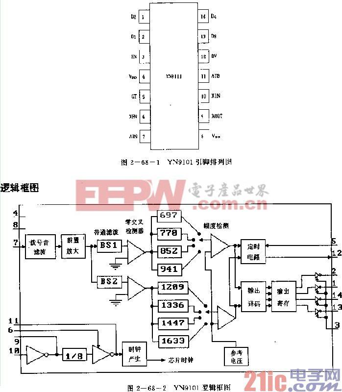 YN9101双音多频信号遥控接收电路图