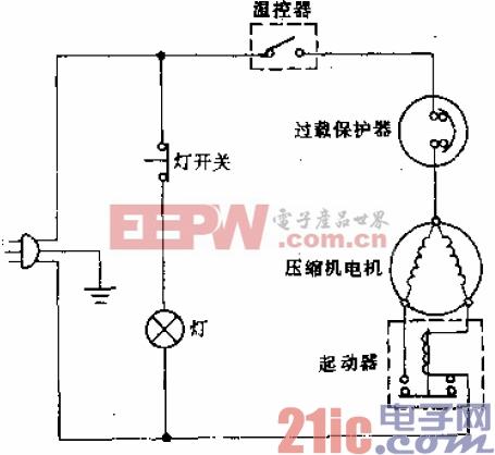 长岭-阿里斯顿牌RE-290型电冰箱电路.gif