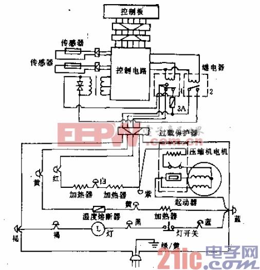 东芝牌GR-185E(A)(G)、GR-235E(A)(G)、GR-265E(A)(G)型电冰箱电路.gif