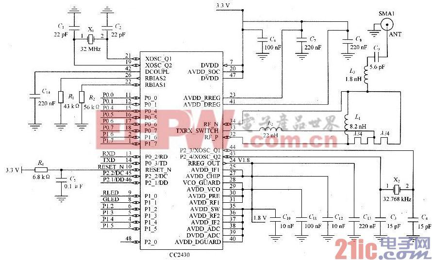 2.4 GHz 射频系统单芯片CC2430的基本电路图