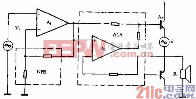 23.ALA电路的工作原理.gif