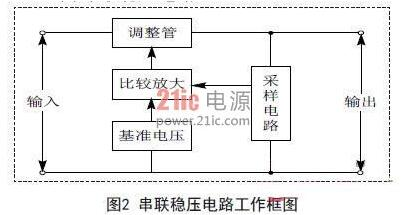 分析 经典集成直流稳压电源电路图片