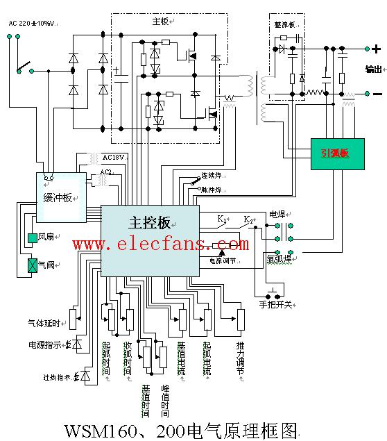 逆变焊机电路图及原理图图片