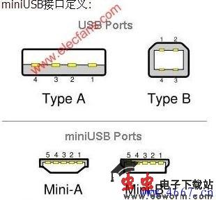 mini usb 接口定义 5针usb接口定义图